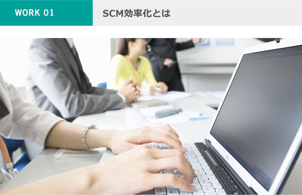SCM効率化